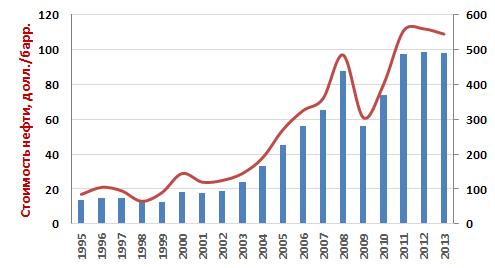 FinRusExports-Rus-Chart_1